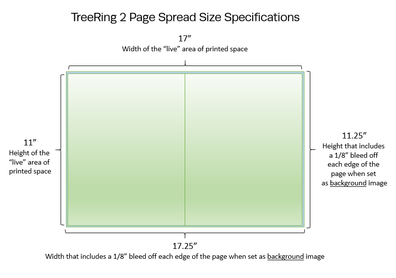 cover page spread size dimensions and resolution specifications
